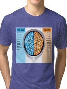 Human brain left and right functions Tri-blend T-Shirt