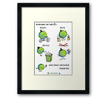 No to reproduction Framed Print