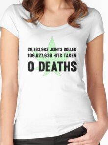 Legalize Weed Cool Funny Smoking Joint Stats Women's Fitted Scoop T-Shirt