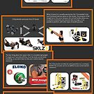 T-Grip - Know the Features and Advantages by Infographics