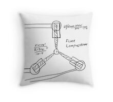 Flux Capacitor Drawing Throw Pillow