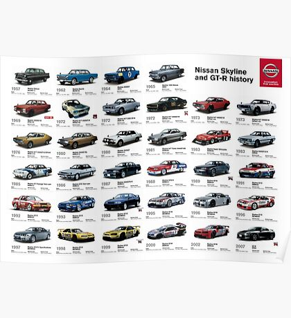 Nissan Skyline and GT-R History  Poster