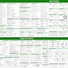 Math Formula Sheet - Green by CongressTart
