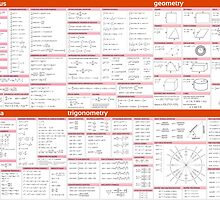 Math Formula Sheet - Red by CongressTart
