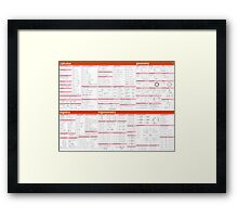 Math Formula Sheet - Red Framed Print