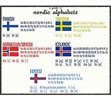 Nordic alphabets poster Photographic Print