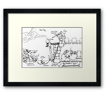 An Englishman's home is his castle Framed Print