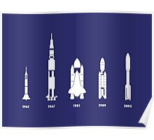 The Evolution of Space Rockets Poster