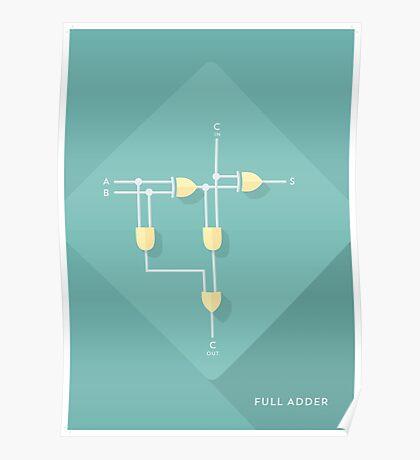 Full adder Poster