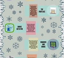 Winter Home Maintenance Checklist by Jeremy Aldred