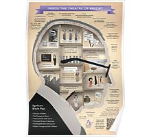 Brecht Infographic Poster Poster