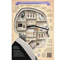 Brecht Infographic Poster Photographic Print