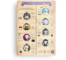 Theatre Styles Infographic Poster Metal Print