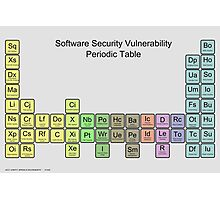 Software Security Vulnerability Periodic Table - v1.0 - grey Photographic Print