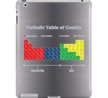 Periodic Table of Comics iPad Case/Skin
