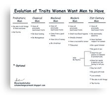 Evolution of Traits Women Want Men to Have Canvas Print