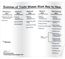 Evolution of Traits Women Want Men to Have Poster