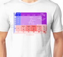 The numbers | Los números T-Shirt