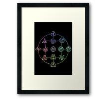 Avatar Symbols Framed Print