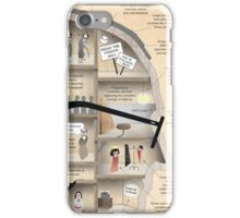 Brecht Infographic Poster iPhone Case/Skin