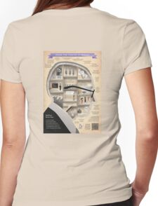 Brecht Infographic Poster Womens Fitted T-Shirt