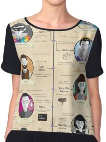 Theatre Styles Infographic Poster Chiffon Top