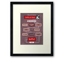 Koffie of thee? Framed Print