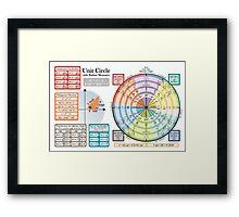 Unit Circle - Horizontal Version Framed Print