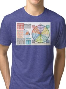 Unit Circle - Horizontal Version Tri-blend T-Shirt