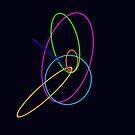 Sagittarius A* orbits by jezkemp