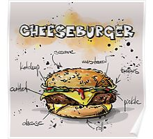Cheeseburger Illustration with its Ingredients Poster