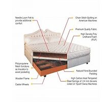 Where to Buy Best Foam Mattresses in India by S P  Singh
