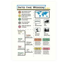 Into the Woods Infographic Art Print
