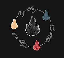 One Stone to rule them all! - simple version by Arry