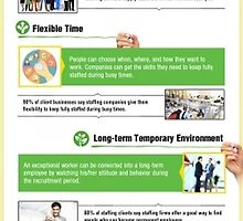 Top Benefits of Hiring Recruitment Agencies by Personnel2000