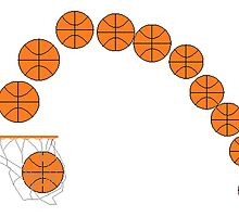 Basketball Balls And Net by kwg2200