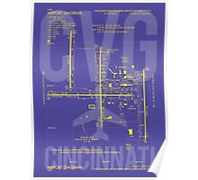 CVG Cincinnati Airport Diagram Poster
