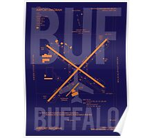 BUF Buffalo Airport Diagram Poster