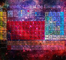 this is the periodic table of the elements by AlbertG2