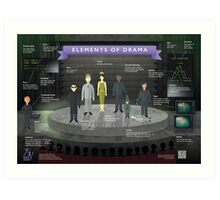 Elements of Drama Infographic Poster Art Print
