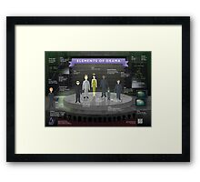 Elements of Drama Infographic Poster Framed Print