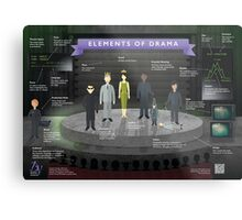 Elements of Drama Infographic Poster Metal Print