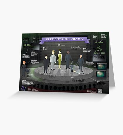 Elements of Drama Infographic Poster Greeting Card