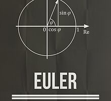 Euler - Mathematician Posters by Hydrogene