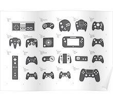 Evolution of Game Controllers Poster