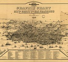 Vintage Pictorial Map of San Francisco (1875) by BravuraMedia