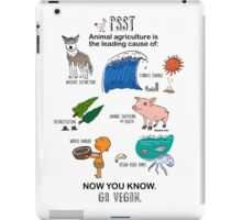 Now You Know iPad Case/Skin