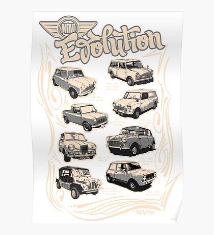 Evolution Of Mini Poster