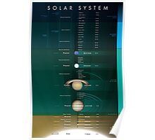Solar System (2016 Update) Poster