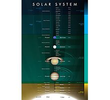 Solar System (2016 Update) Photographic Print